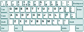 touche répétition clavier